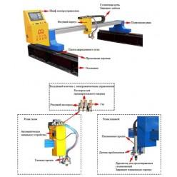 Мобильная газовая  резательная машина с ЧПУ YH1640